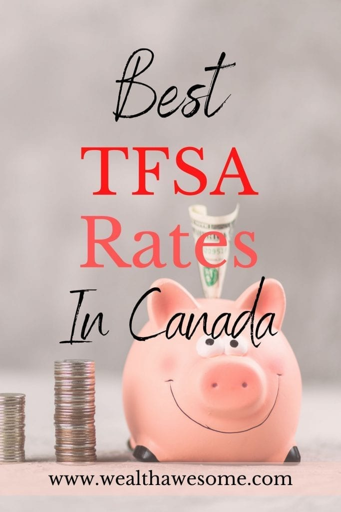 best tfsa rates in canada